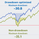 Drawdown-NC.jpg